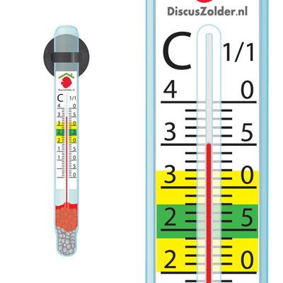 Thumbnail: Temperatuur behandeling discusvissen
